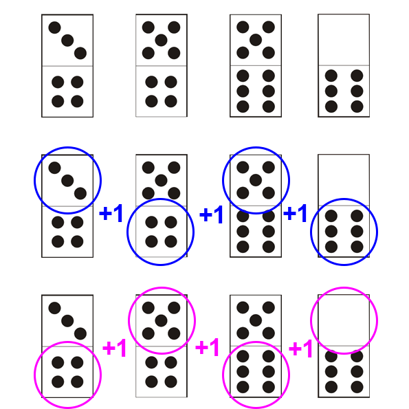 test psychotechnique domino